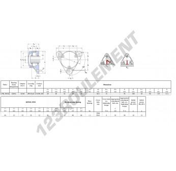 FNL-505-B-2205-K-H305-SKF