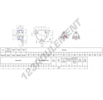 FNL-506-A-1206-K-H206-SKF