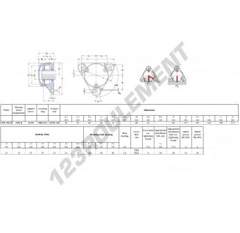 FNL-506-B-2206-K-H306-SKF