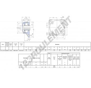 FNL-520-B-22220-K-H320-SKF