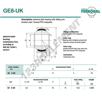 DGE8-UK-DURBAL - 8x16x5 mm