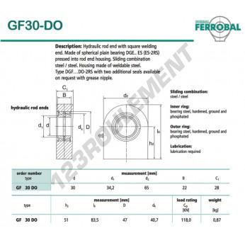 GF30-DO-DURBAL - 30x65x28 mm