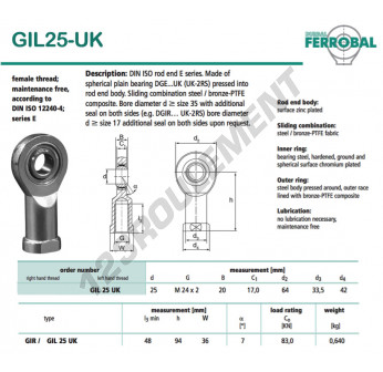 DGIL25-UK-DURBAL - 25x64x20 mm