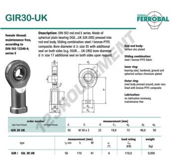 GIR30-UK-DURBAL - 30x73x22 mm