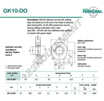 GK10-DO-DURBAL