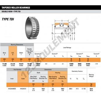 HH224346DD-HH224310-TIMKEN - 114.3x212.73x142.88 mm