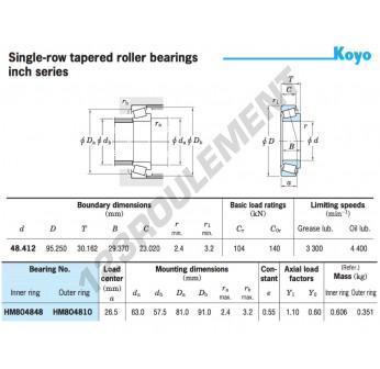 HM804848-HM804810-KOYO - 48.41x95.25x30.16 mm