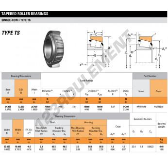 HM88649-HM88610-TIMKEN - 34.93x72.23x25.4 mm