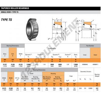 HM89443-HM89411-TIMKEN - 33.37x76.2x29.37 mm