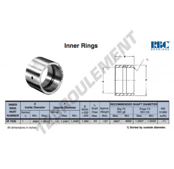 IR7235-RBC - 25.4x31.75x32 mm