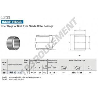 IRT1012-2-IKO - 10x14x12.5 mm