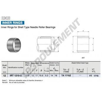 IRT1215-2-IKO - 12x17x15.5 mm