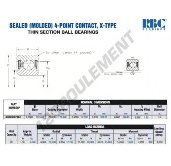 JD060-XP0-RBC - 152.4x177.8x12.7 mm
