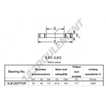 K.81207TVP-KOYO - 35x62x7.5 mm