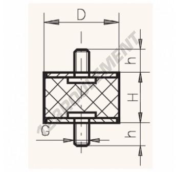 MM7530-12 - M12x75x30 mm