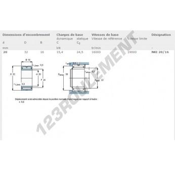 NKI2016-SKF - 20x32x16 mm
