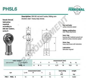 PHSL6-DURBAL