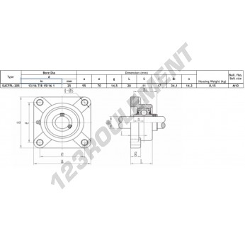 FPL205-SSUC205