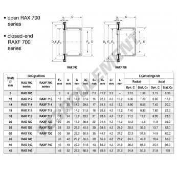 RAX712-KOYO - 12x18x14.2 mm
