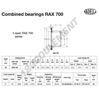 RAX730-NADELLA