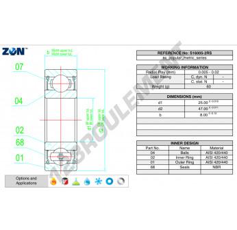 S16005-2RS-ZEN - 25x47x8 mm