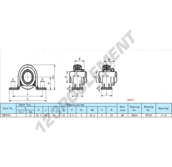 SBPP201 - 12 mm