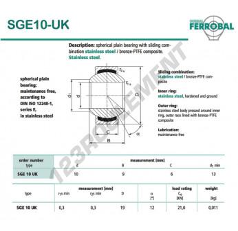 SGE10-UK-DURBAL