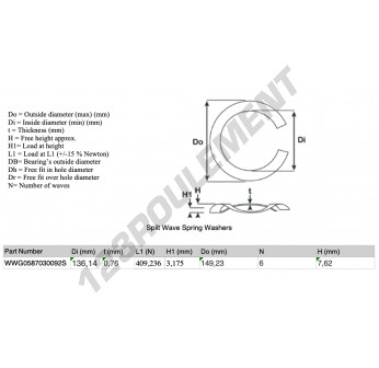 SWSW-149.23-136.14-0.76-6-SS - 136.14x0.76 mm