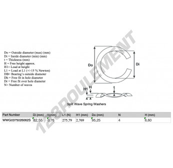 SWSW-95.25-82.55-0.76-4-SS - 82.55x0.76 mm