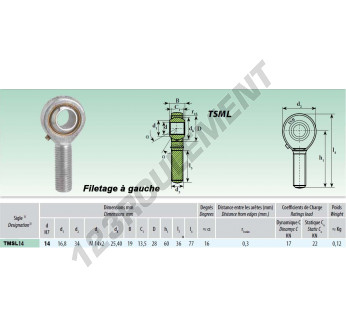 TSML014 - M14x14 mm