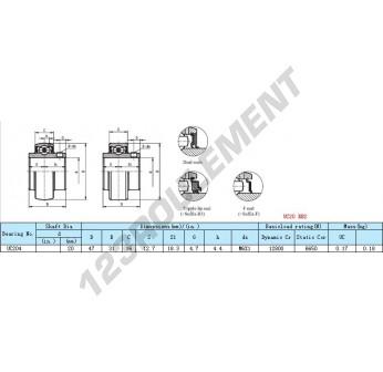 UC204 - 20x47x31 mm