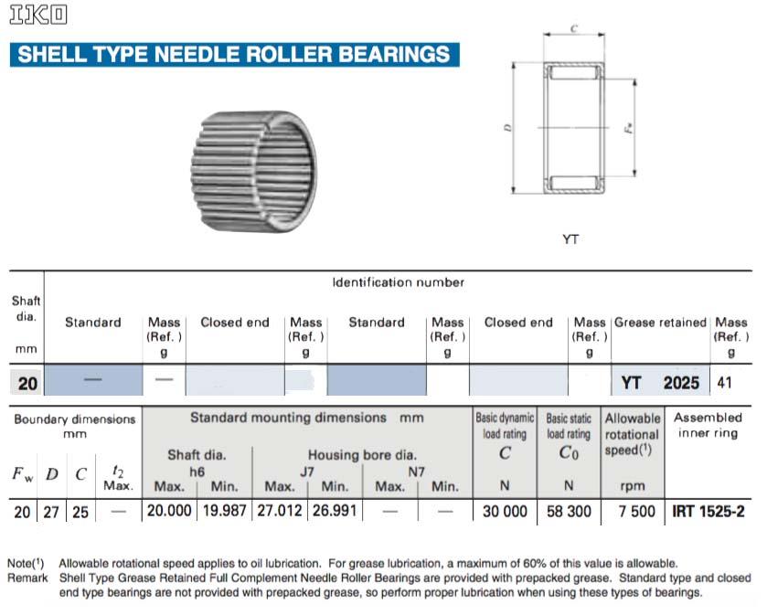 Ir12x15x12,5 mm aiguille roulement à bague intérieure